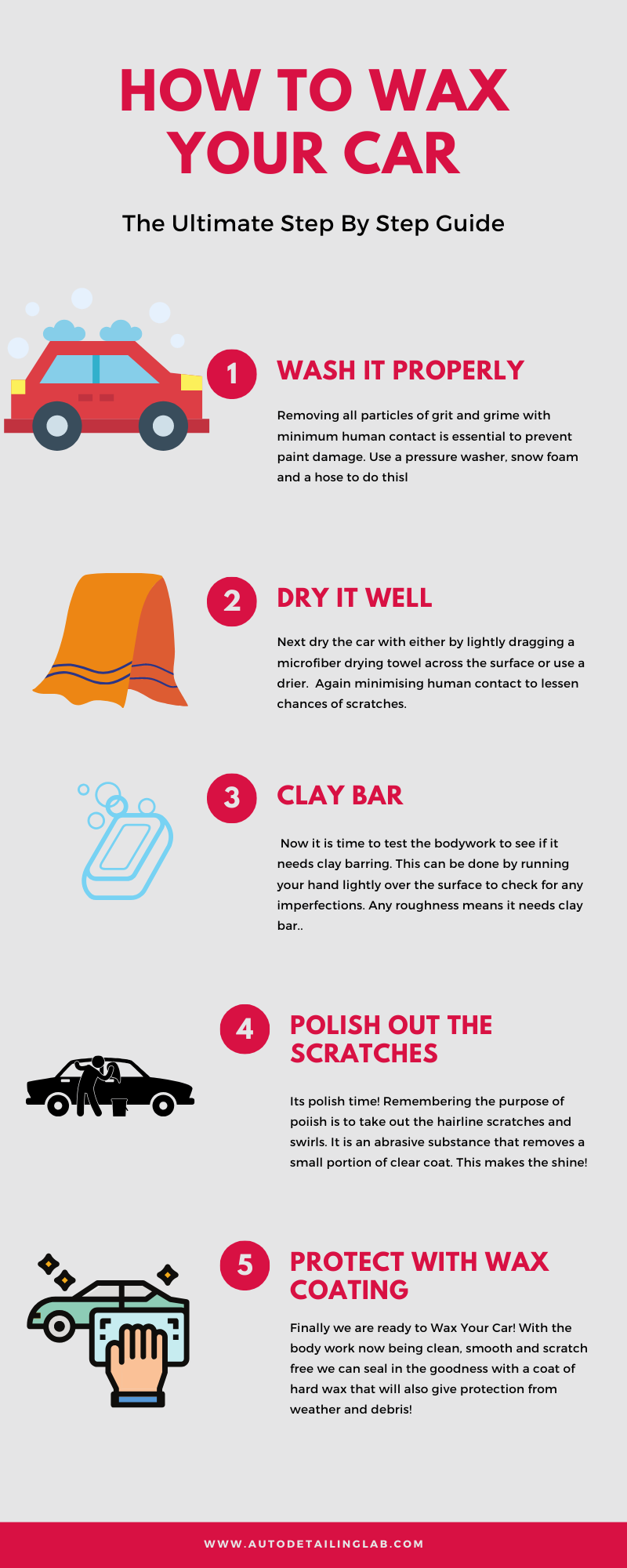 An infor graphic explaining the steps in the How To Wax Your Car Ultimate Guide
